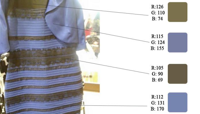 #TheDress, di che colore è il vestito? Blu e nero o bianco e oro?