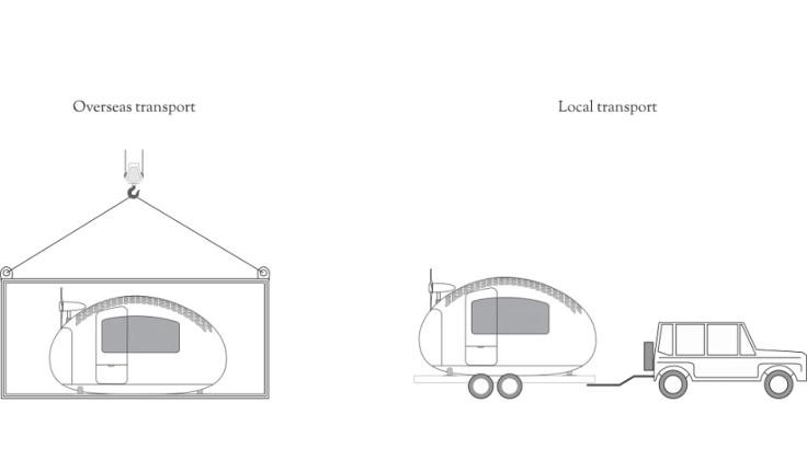 Ecocapsula: la rivoluzione dei campeggiatori