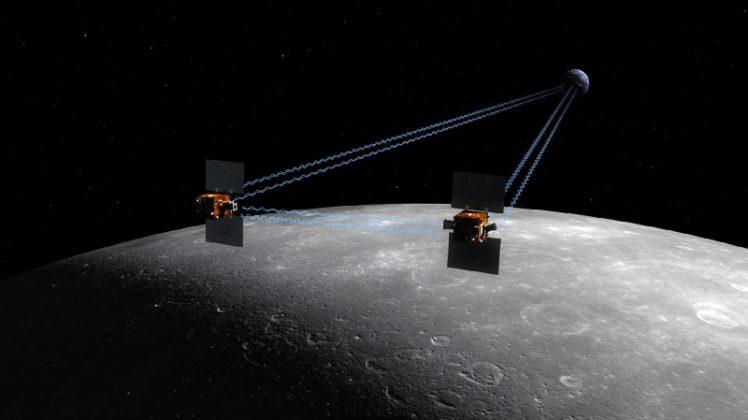 Satelliti Grail