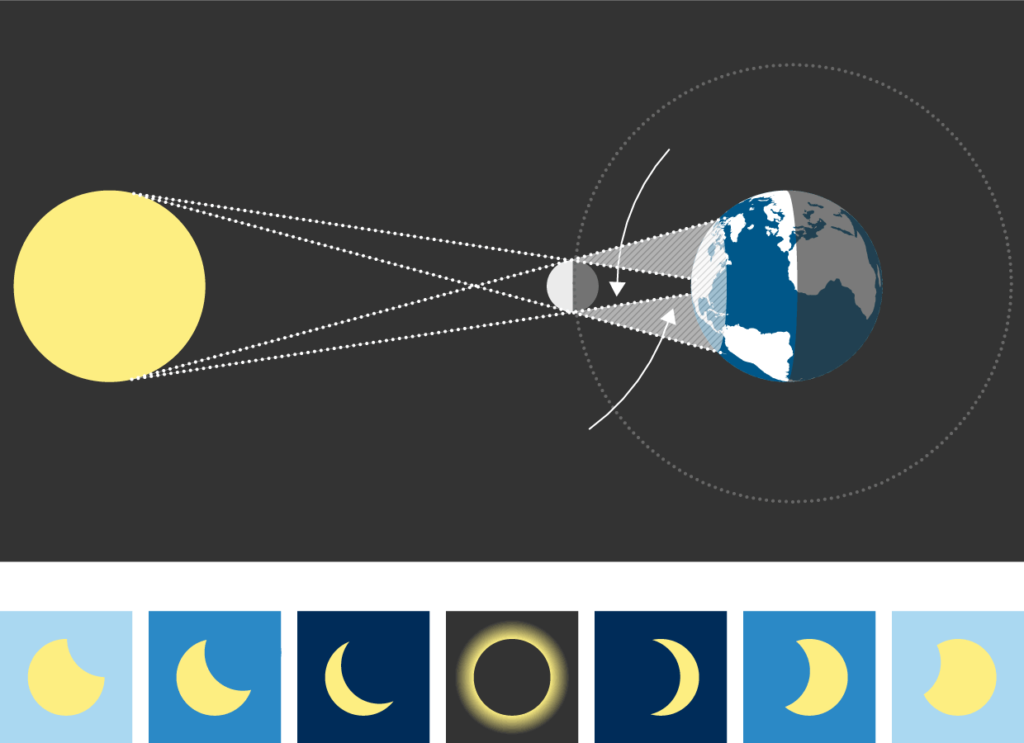 Eclisse USA (1)