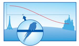 corrente alternata corrente continua uccello