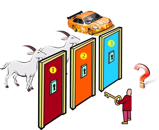 Le due capre e l'automobile nel paradosso di Monty Hall