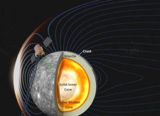 nucleo mercurio