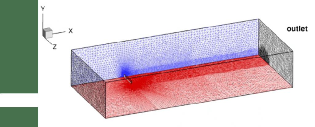 Discretizzazione spaziale per Navier-Stokes