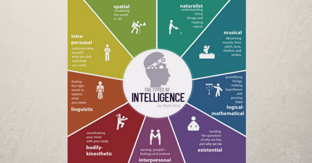 cos'è l'intelligenza